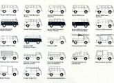 Em folheto de propaganda de 1970 a Volkswagen divulga as muitas possibilidades de aplicação da Kombi.