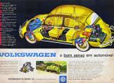 Tão inusitada era a concepção dos carros Volkswagen que sua propaganda se preocupava em explicá-la em detalhe; a publicidade é de 1960.